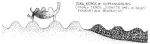 """Jūra, kopos ir kupranugarius (Sikono temos """"Judantis smėlio ragas"""" konkursinis projektas)"""