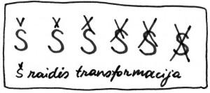 Š raidės transformacija